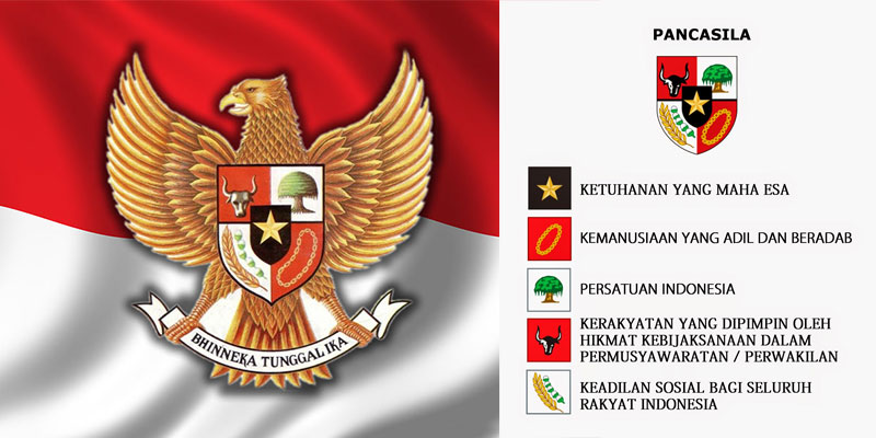 Some Q A On Islamic Law In Indonesian Law Fajri Al Mudarris